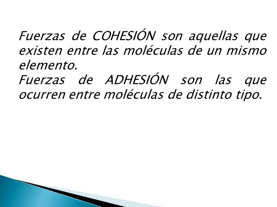 Fuerzas de COHESIÓN son aquellas que existen entre las moléculas de un mismo elemento.