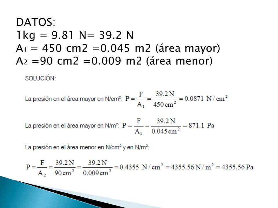 DATOS: 1kg = 9.81 N= 39.2 N A1 = 450 cm2 =0.045 m2 (área mayor) A2 =90 cm2 =0.009 m2 (área menor)