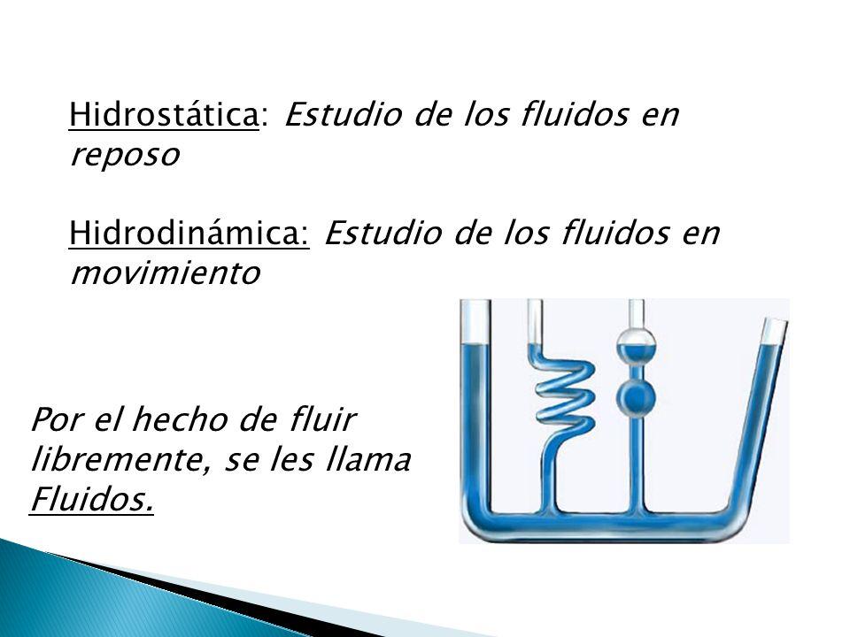 Hidrostática: Estudio de los fluidos en reposo