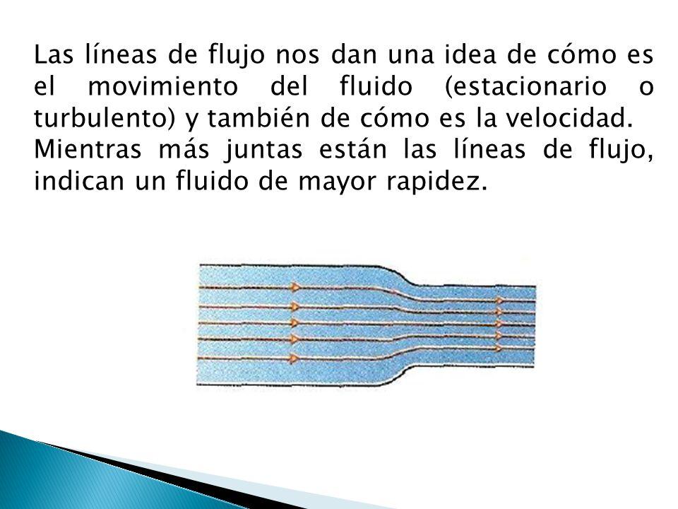 Las líneas de flujo nos dan una idea de cómo es el movimiento del fluido (estacionario o turbulento) y también de cómo es la velocidad.
