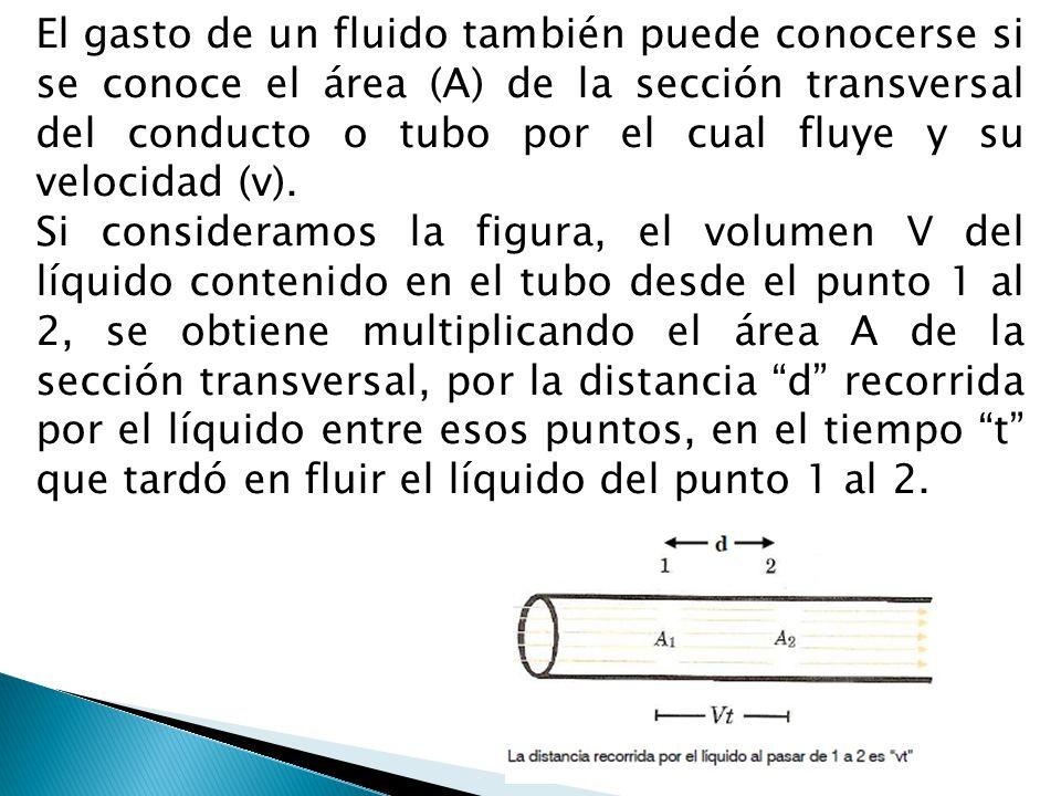 El gasto de un fluido también puede conocerse si se conoce el área (A) de la sección transversal del conducto o tubo por el cual fluye y su velocidad (v).