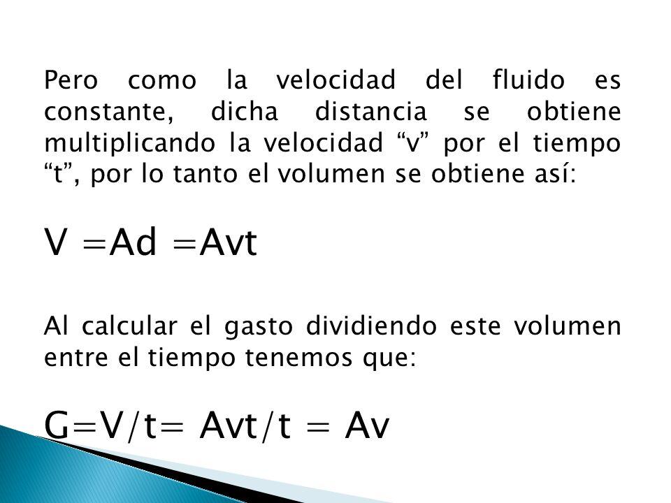 V =Ad =Avt G=V/t= Avt/t = Av