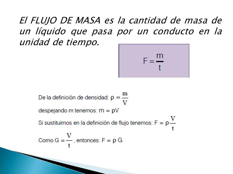 El FLUJO DE MASA es la cantidad de masa de un líquido que pasa por un conducto en la unidad de tiempo.