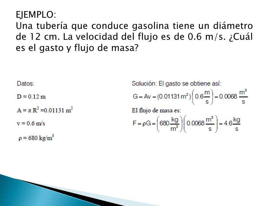 EJEMPLO: Una tubería que conduce gasolina tiene un diámetro de 12 cm.
