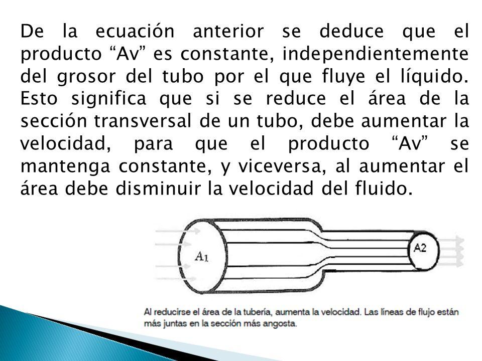 De la ecuación anterior se deduce que el producto Av es constante, independientemente del grosor del tubo por el que fluye el líquido. Esto significa que si se reduce el área de la sección transversal de un tubo, debe aumentar la