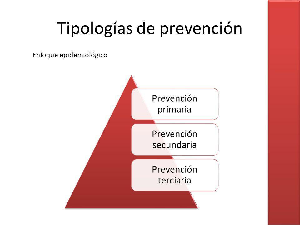 Tipologías de prevención