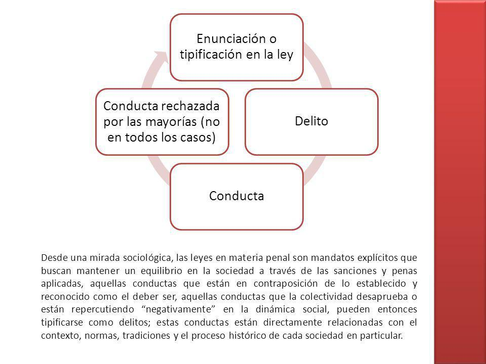 Enunciación o tipificación en la ley
