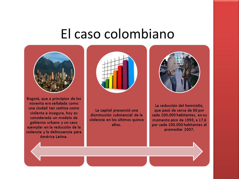 El caso colombiano