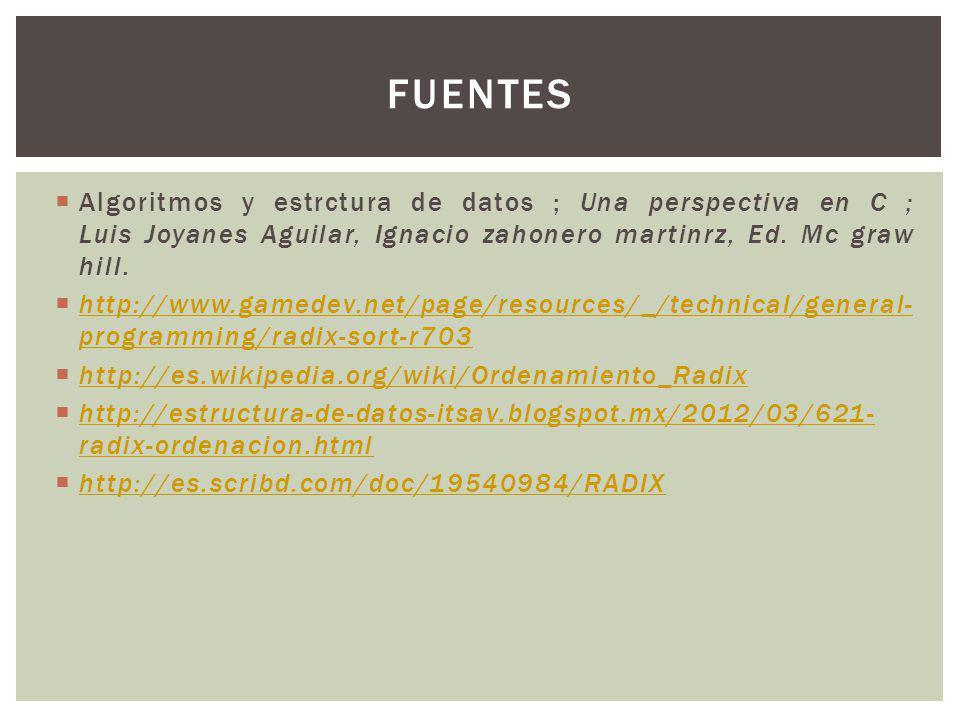 Fuentes Algoritmos y estrctura de datos ; Una perspectiva en C ; Luis Joyanes Aguilar, Ignacio zahonero martinrz, Ed. Mc graw hill.