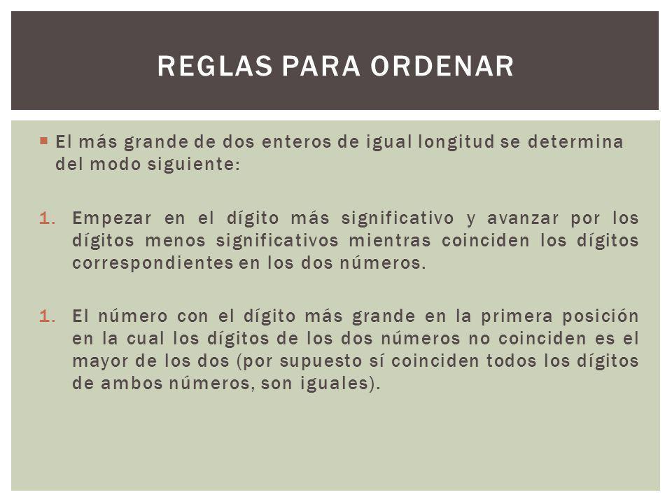 Reglas para ordenar El más grande de dos enteros de igual longitud se determina del modo siguiente: