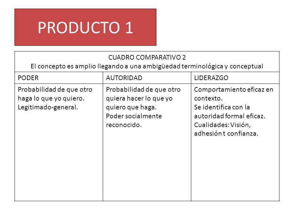 PRODUCTO 1 CUADRO COMPARATIVO 2