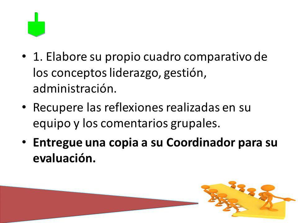 1. Elabore su propio cuadro comparativo de los conceptos liderazgo, gestión, administración.