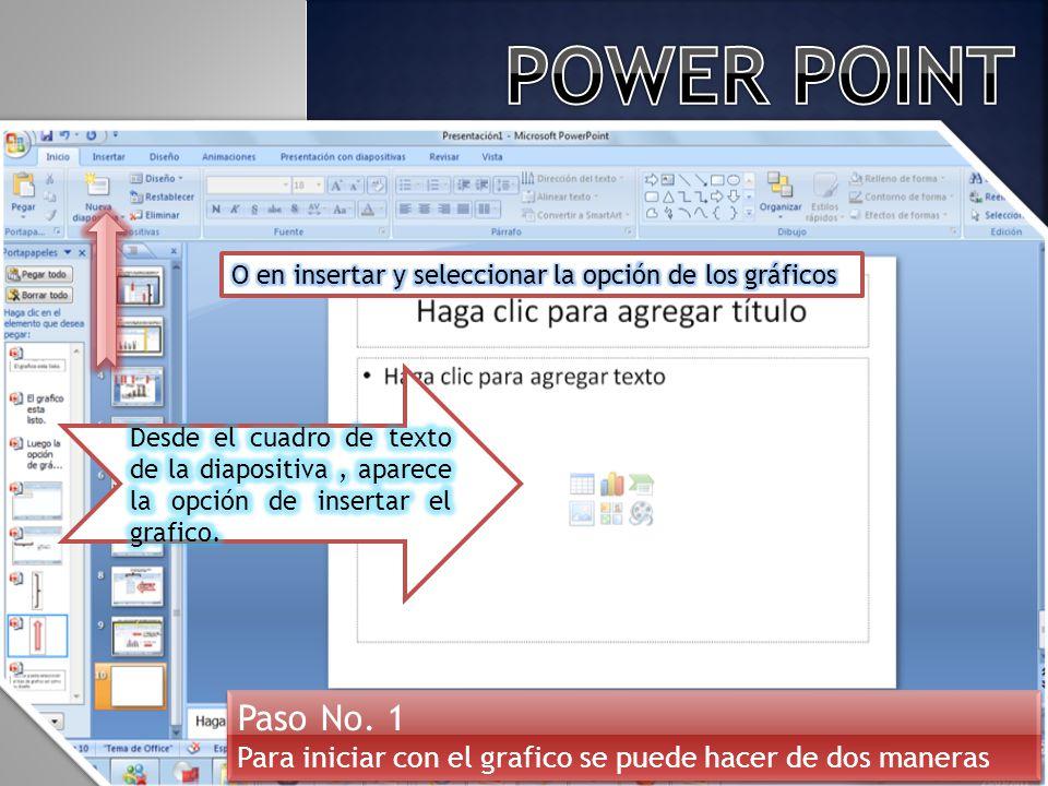 POWER POINT O en insertar y seleccionar la opción de los gráficos.