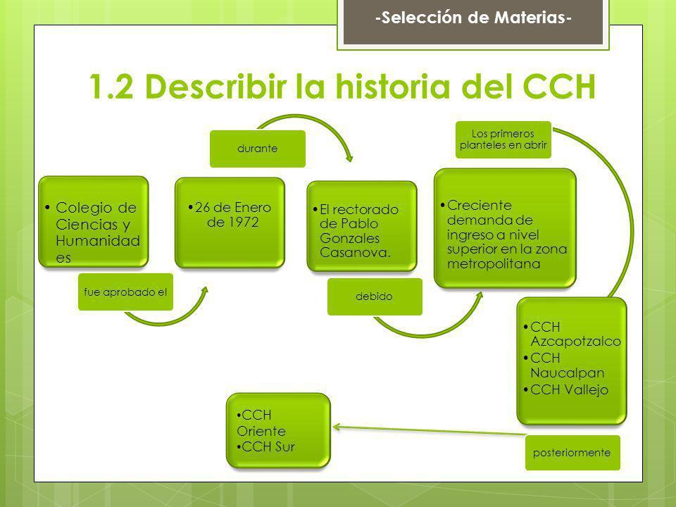 1.2 Describir la historia del CCH