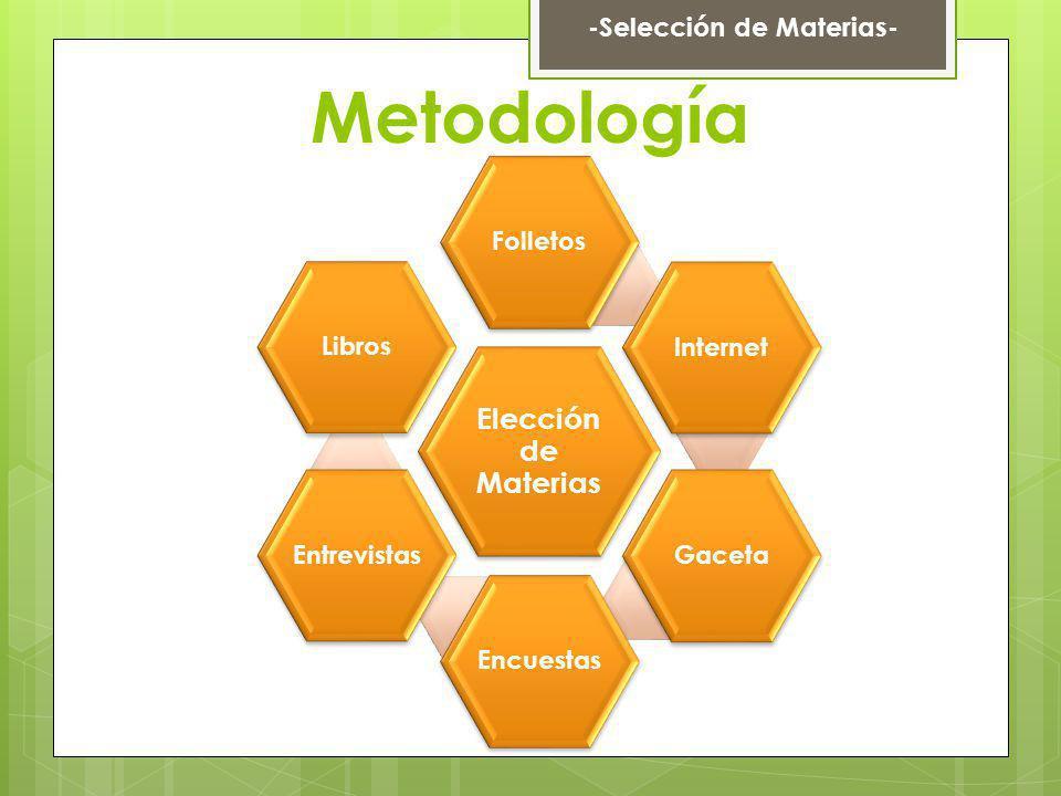 -Selección de Materias-