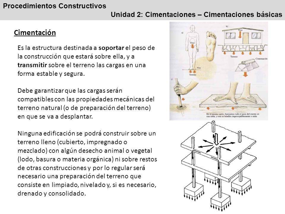 Cimentación Procedimientos Constructivos