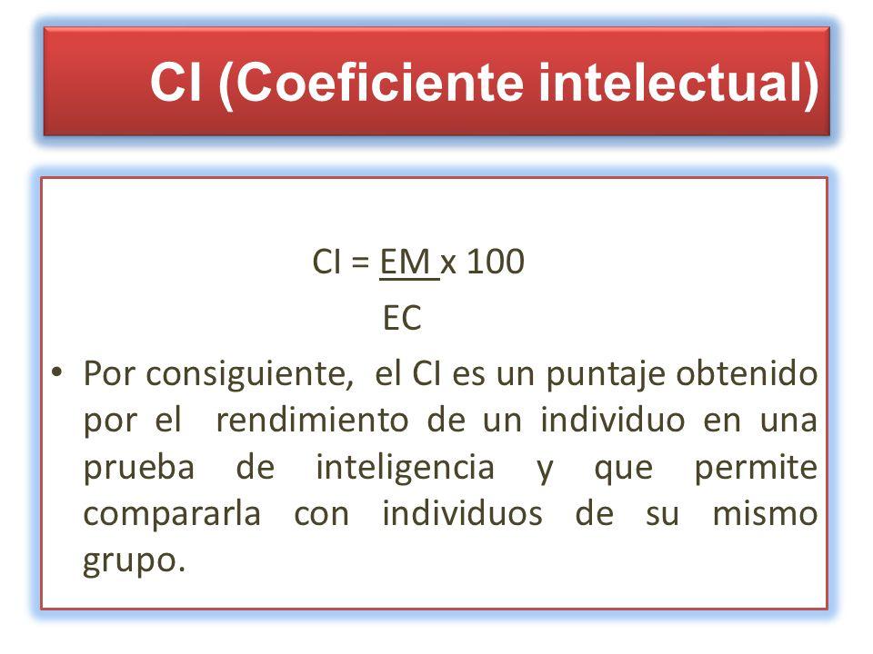 CI (Coeficiente intelectual)