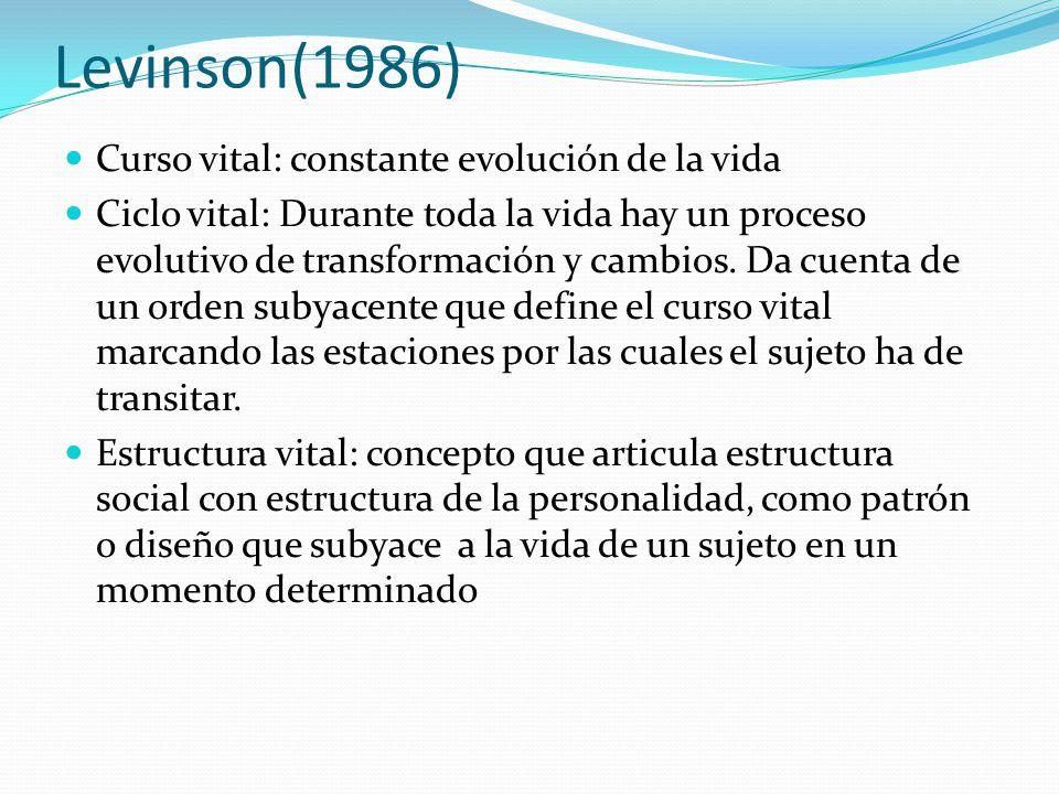 Levinson(1986) Curso vital: constante evolución de la vida