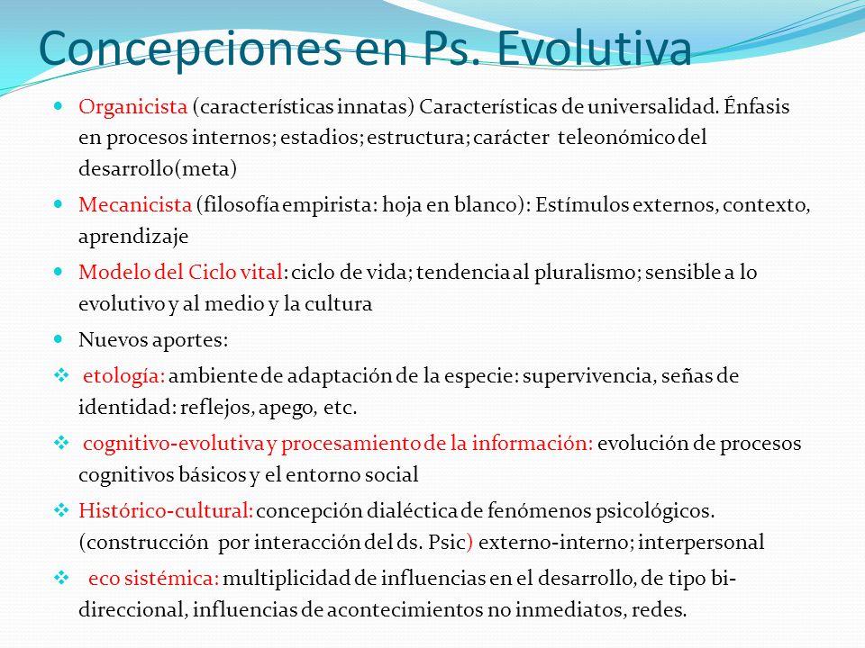 Concepciones en Ps. Evolutiva