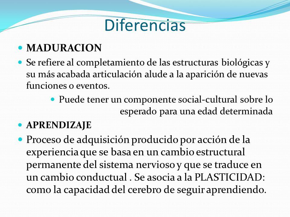 Diferencias MADURACION