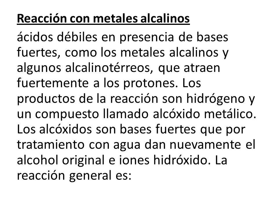 Reacción con metales alcalinos