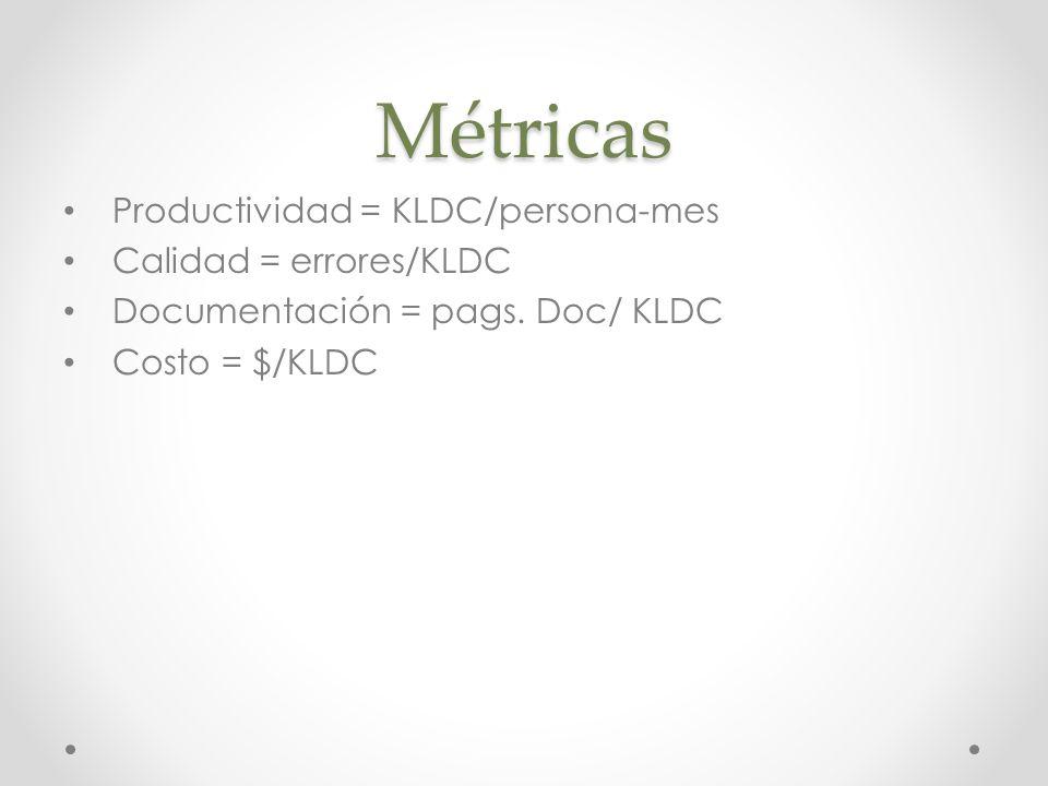 Métricas Productividad = KLDC/persona-mes Calidad = errores/KLDC