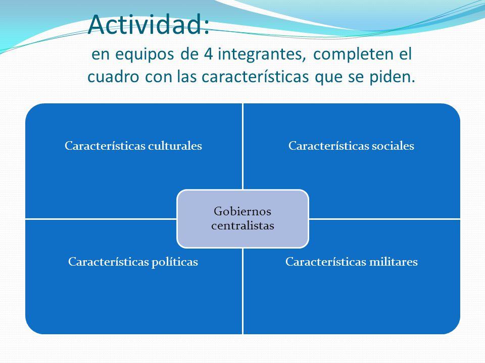 Actividad: en equipos de 4 integrantes, completen el cuadro con las características que se piden.