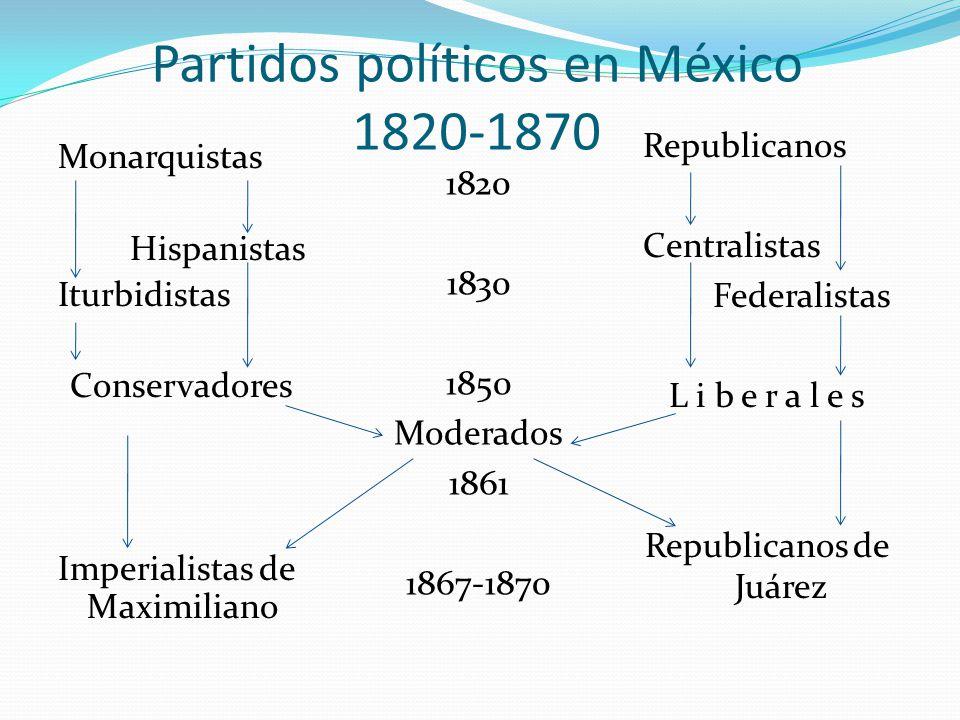 Partidos políticos en México 1820-1870