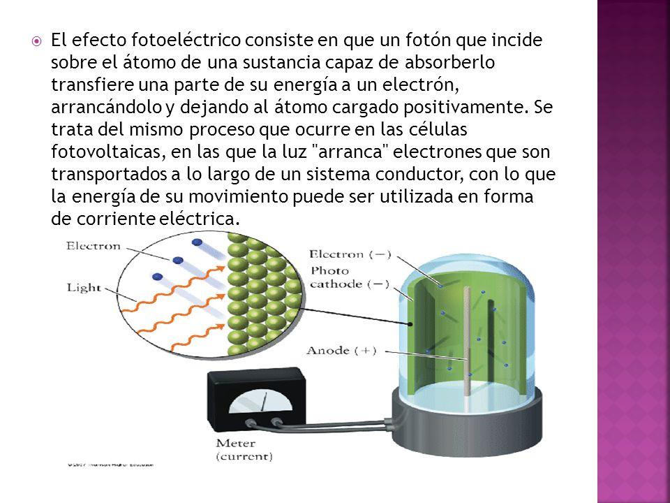 El efecto fotoeléctrico consiste en que un fotón que incide sobre el átomo de una sustancia capaz de absorberlo transfiere una parte de su energía a un electrón, arrancándolo y dejando al átomo cargado positivamente.