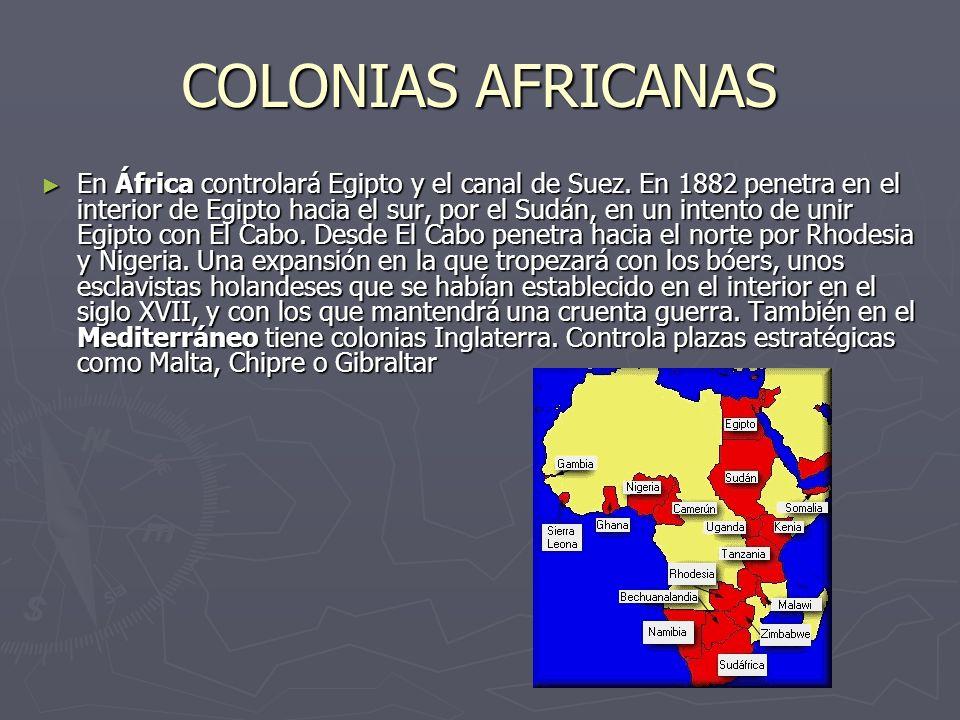COLONIAS AFRICANAS