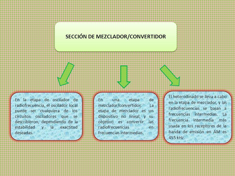 SECCIÓN DE MEZCLADOR/CONVERTIDOR