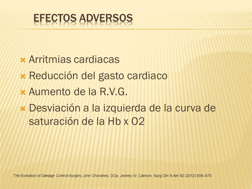 Reducción del gasto cardiaco Aumento de la R.V.G.