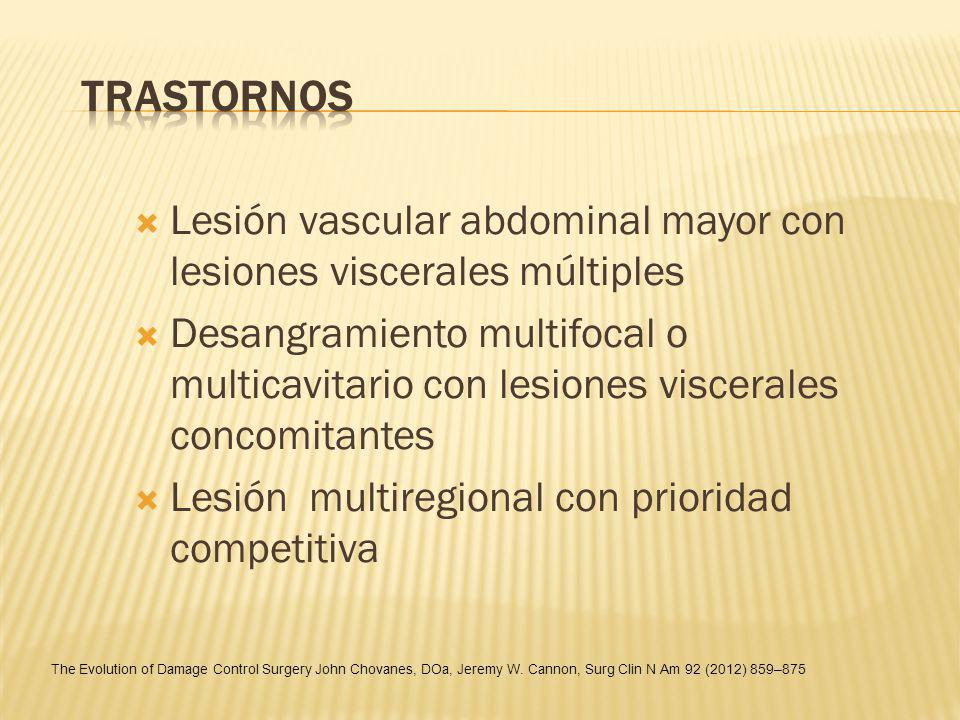 Trastornos Lesión vascular abdominal mayor con lesiones viscerales múltiples.