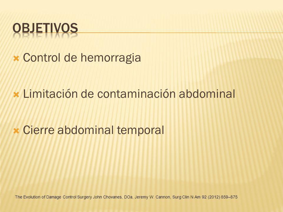 oBJETIVOS Control de hemorragia Limitación de contaminación abdominal