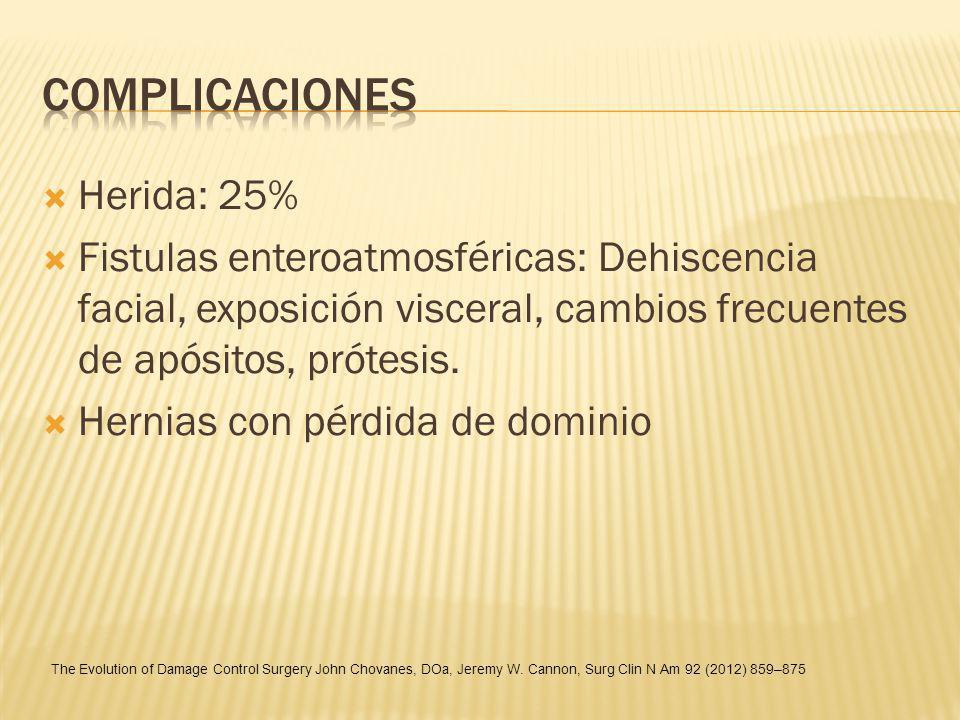 Complicaciones Herida: 25%