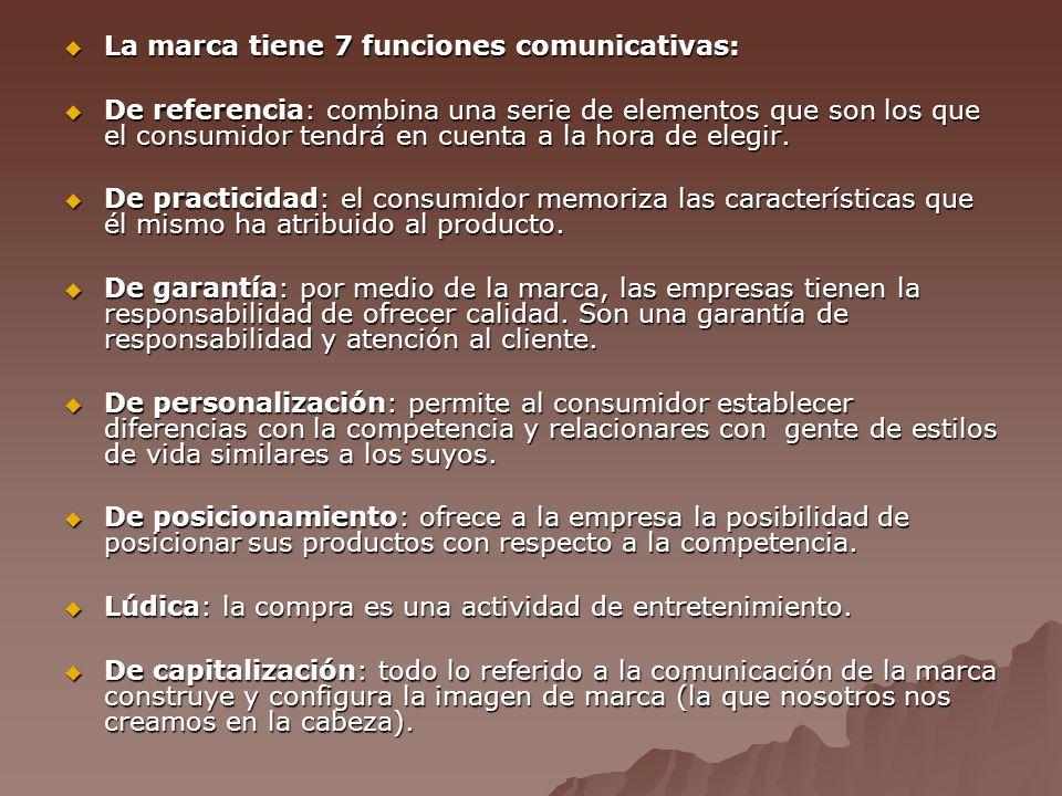 La marca tiene 7 funciones comunicativas: