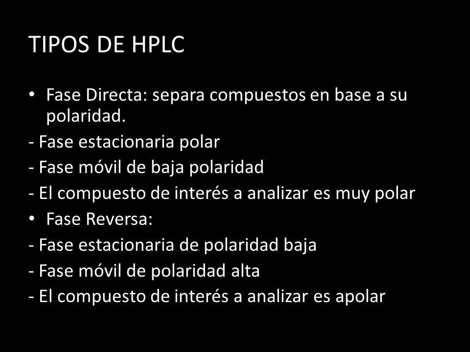 TIPOS DE HPLC Fase Directa: separa compuestos en base a su polaridad.