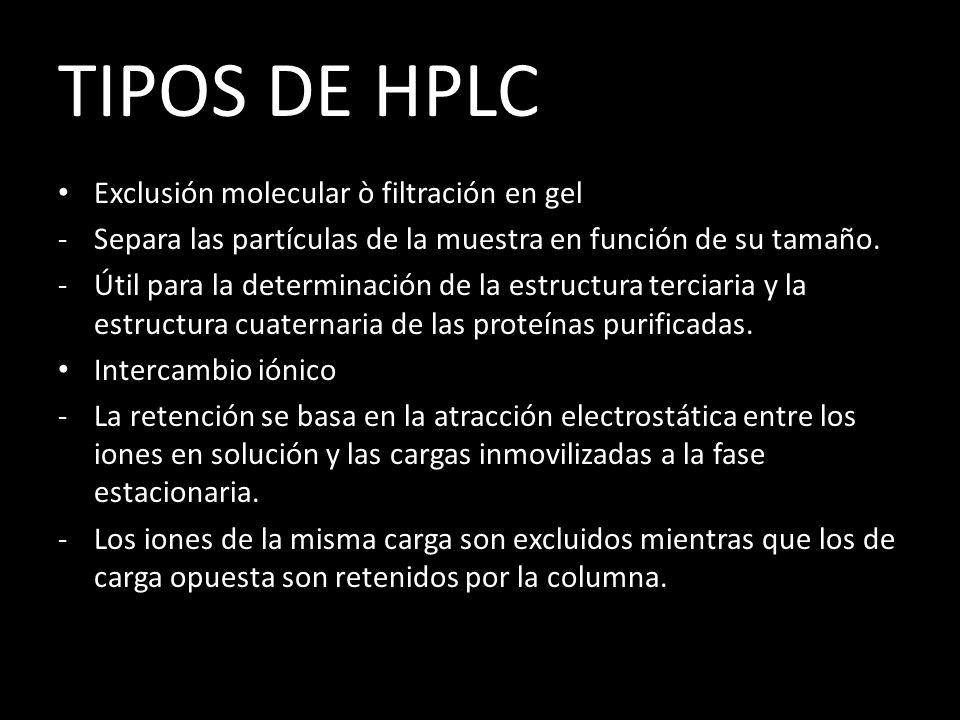 TIPOS DE HPLC Exclusión molecular ò filtración en gel