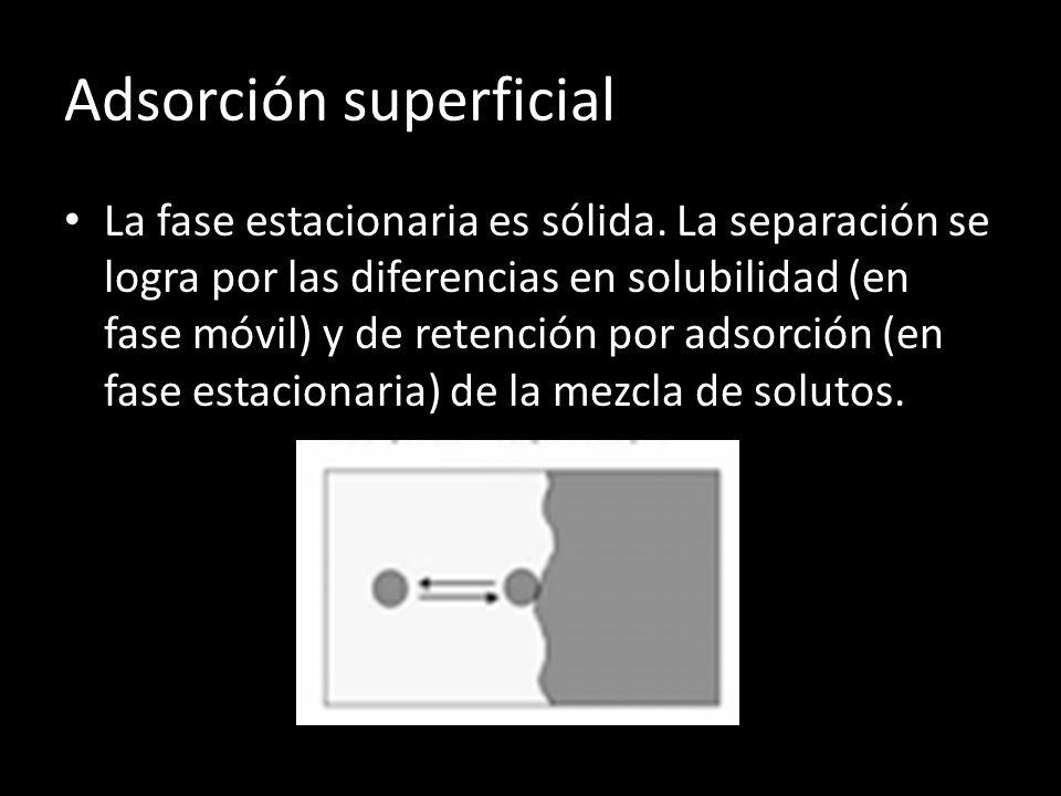 Adsorción superficial