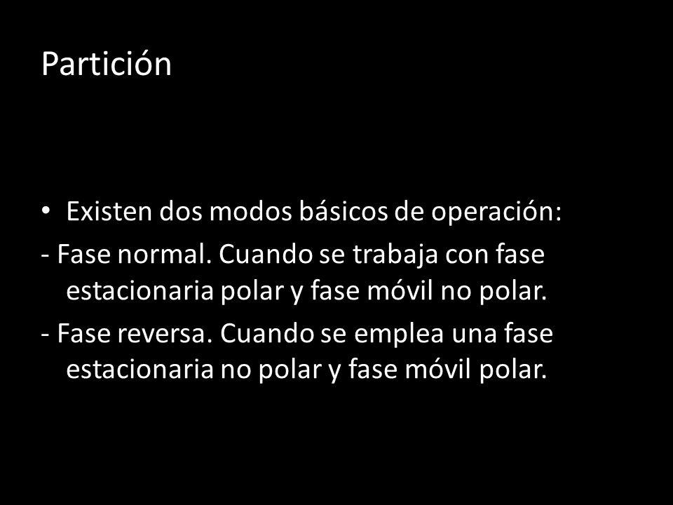 Partición Existen dos modos básicos de operación: