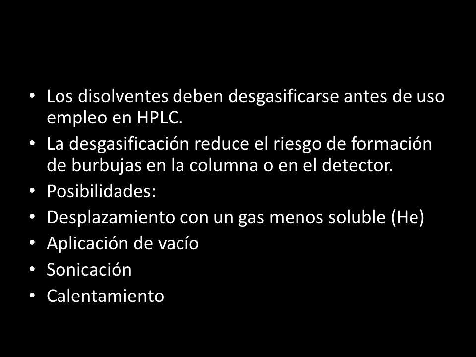 Los disolventes deben desgasificarse antes de uso empleo en HPLC.