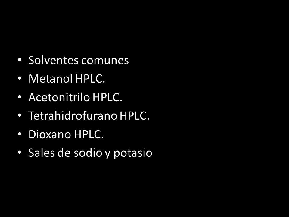 Solventes comunes Metanol HPLC. Acetonitrilo HPLC.