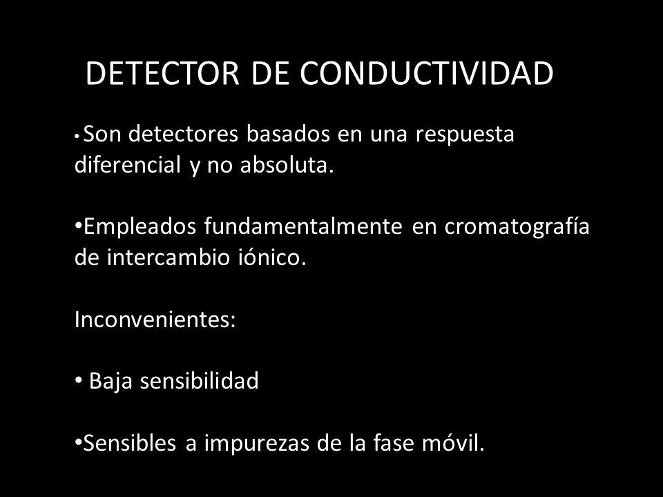 DETECTOR DE CONDUCTIVIDAD