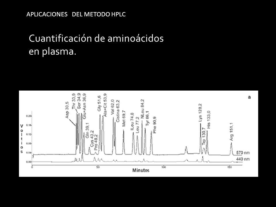 Cuantificación de aminoácidos en plasma.