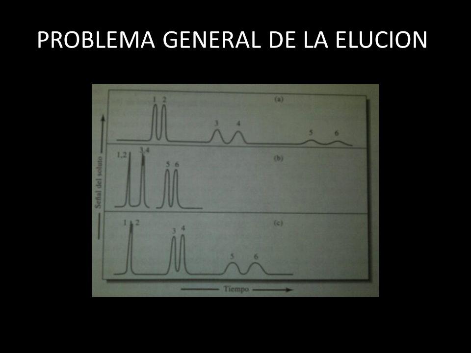 PROBLEMA GENERAL DE LA ELUCION