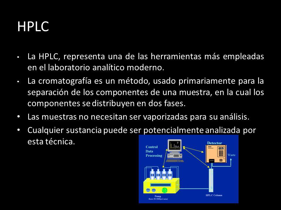 HPLC La HPLC, representa una de las herramientas más empleadas en el laboratorio analítico moderno.