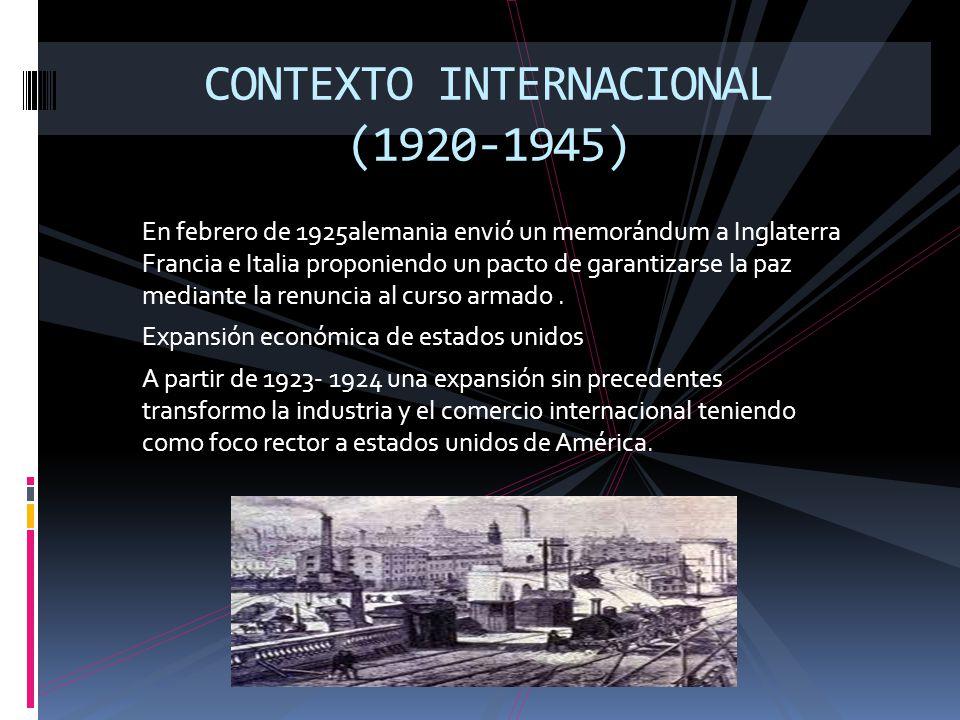 CONTEXTO INTERNACIONAL (1920-1945)