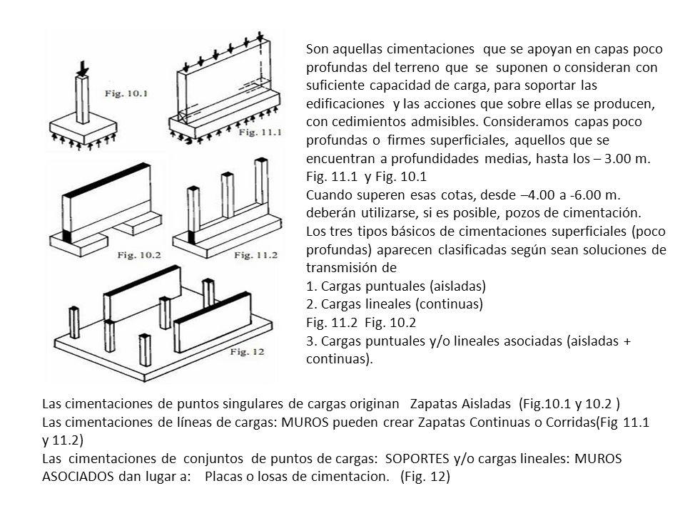 Son aquellas cimentaciones que se apoyan en capas poco profundas del terreno que se suponen o consideran con suficiente capacidad de carga, para soportar las edificaciones y las acciones que sobre ellas se producen, con cedimientos admisibles. Consideramos capas poco profundas o firmes superficiales, aquellos que se encuentran a profundidades medias, hasta los – 3.00 m. Fig. 11.1 y Fig. 10.1 Cuando superen esas cotas, desde –4.00 a -6.00 m. deberán utilizarse, si es posible, pozos de cimentación.