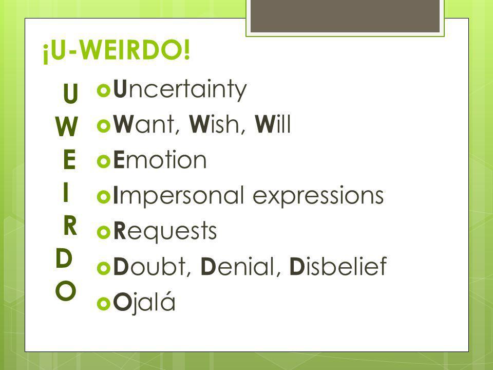 ¡U-WEIRDO! U W E I R D O Uncertainty Want, Wish, Will Emotion