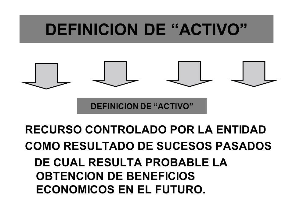 DEFINICION DE ACTIVO